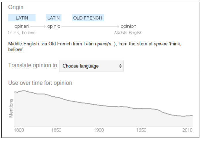 Google Search graph of the word Opinion